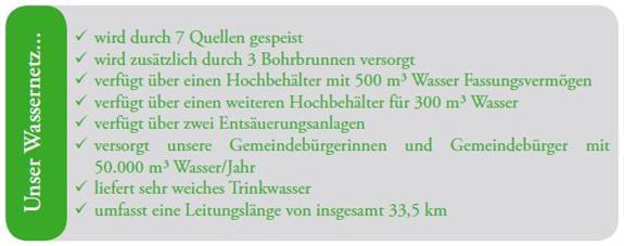 Zurndorf Kurse Fr Singles Single Date Sankt Martin Im Innkreis